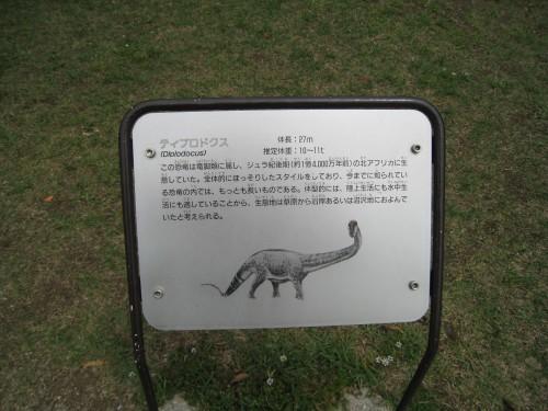 恐竜の詳しい内容